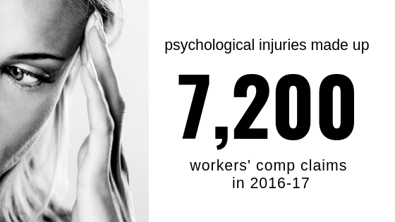 Steps to preventing psychological injuries in the workplace